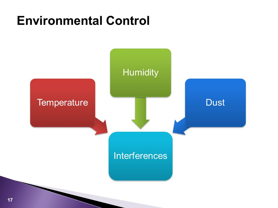 Environmental Control Interferences Temperature Humidity Dust 17