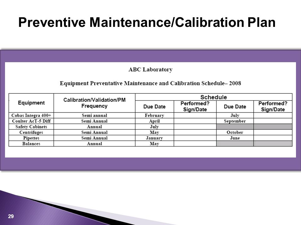 Preventive Maintenance/Calibration Plan 29