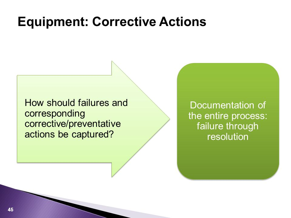 Equipment: Corrective Actions How should failures and corresponding corrective/preventative actions be captured.