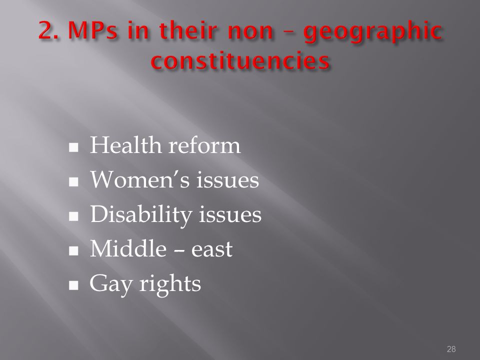 Health reform Women's issues Disability issues Middle – east Gay rights 28