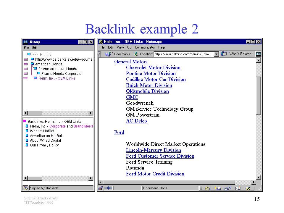 Soumen Chakrabarti IIT Bombay 1999 15 Backlink example 2