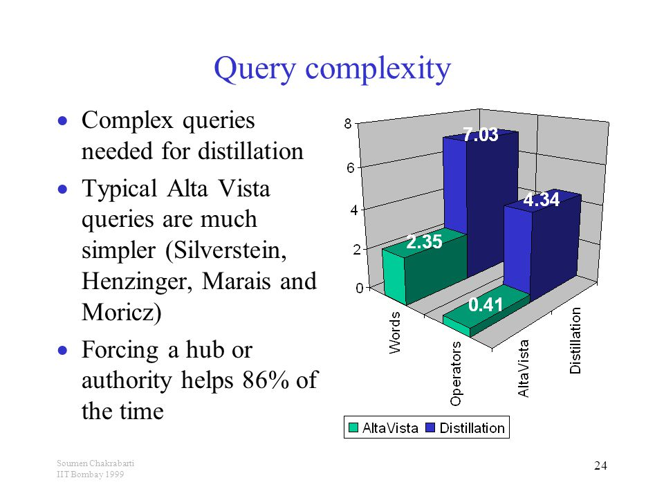 Soumen Chakrabarti IIT Bombay 1999 24 Query complexity  Complex queries needed for distillation  Typical Alta Vista queries are much simpler (Silverstein, Henzinger, Marais and Moricz)  Forcing a hub or authority helps 86% of the time