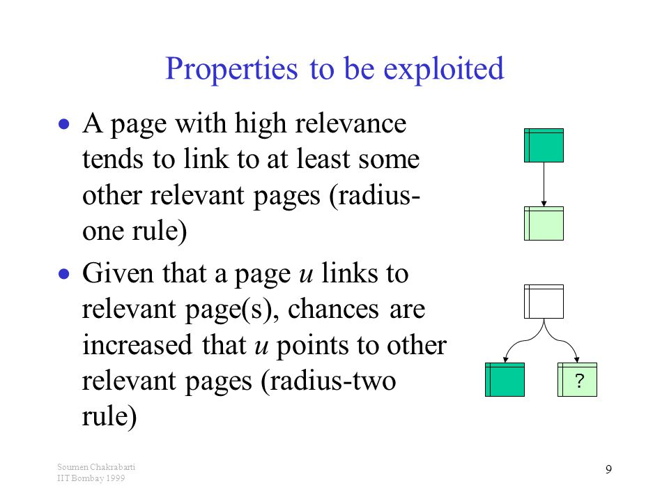Soumen Chakrabarti IIT Bombay 1999 30 Exploiting link features  c=class, t=text, N=neighbors  Text-only model: Pr[t|c]  Using neighbors' text to judge my topic: Pr[t, t(N) | c]  Better model: Pr[t, c(N) | c]  Non-linear relaxation ?