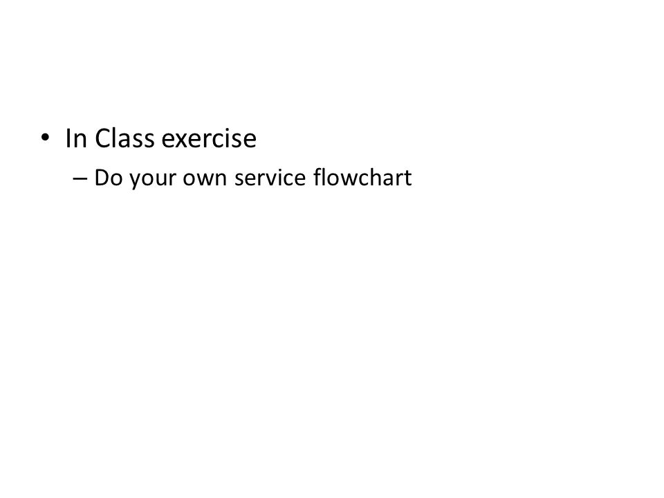 In Class exercise – Do your own service flowchart