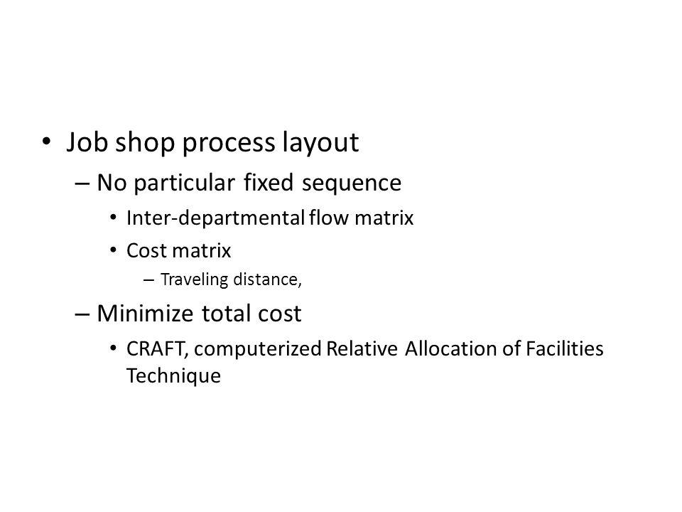 Job shop process layout – No particular fixed sequence Inter-departmental flow matrix Cost matrix – Traveling distance, – Minimize total cost CRAFT, c