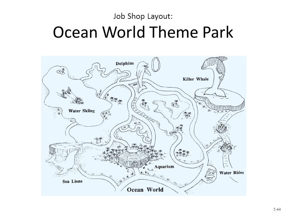 Job Shop Layout: Ocean World Theme Park 5-44