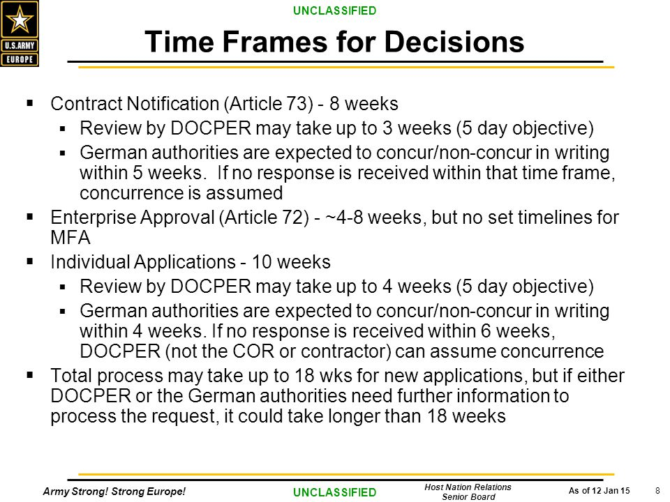 Army Strong! Strong Europe! As of 12 Jan 15 UNCLASSIFIED Host Nation Relations Senior Board 8  Contract Notification (Article 73) - 8 weeks  Review