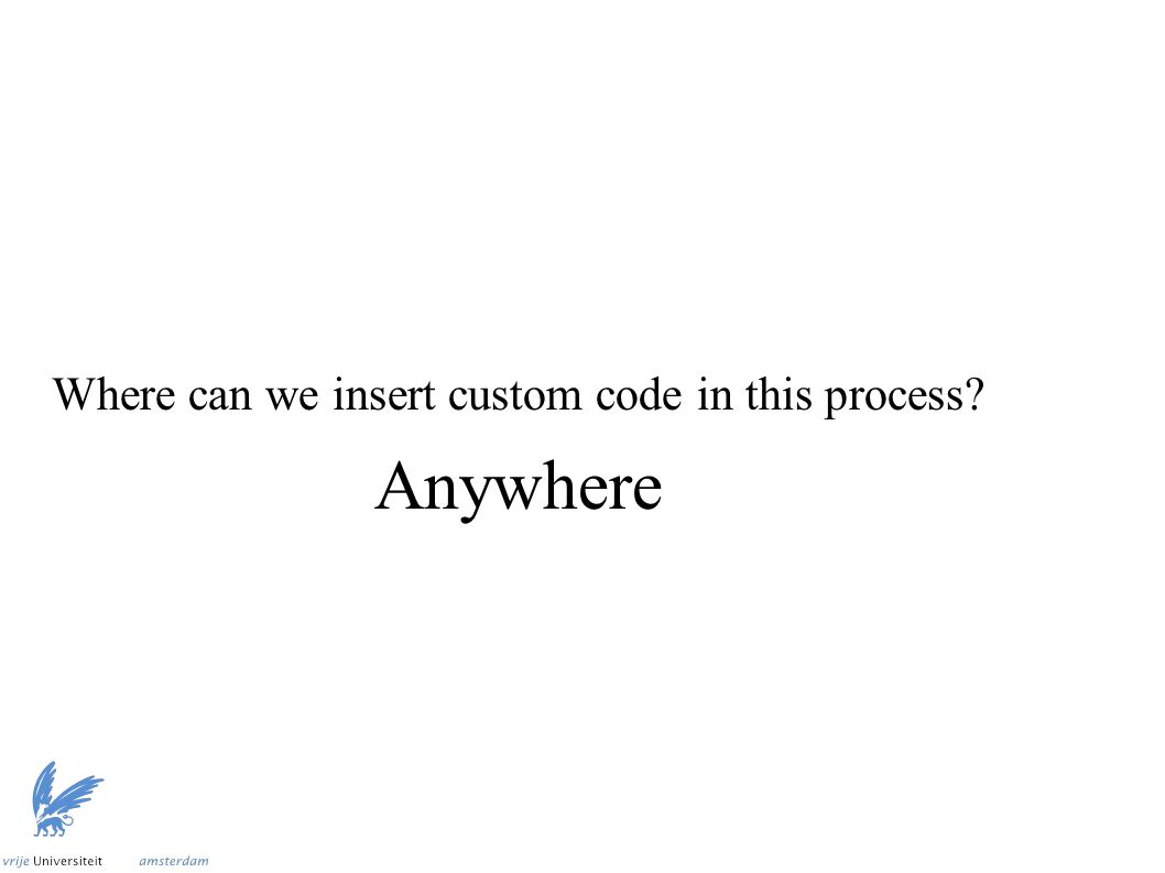 Where can we insert custom code in this process? Anywhere