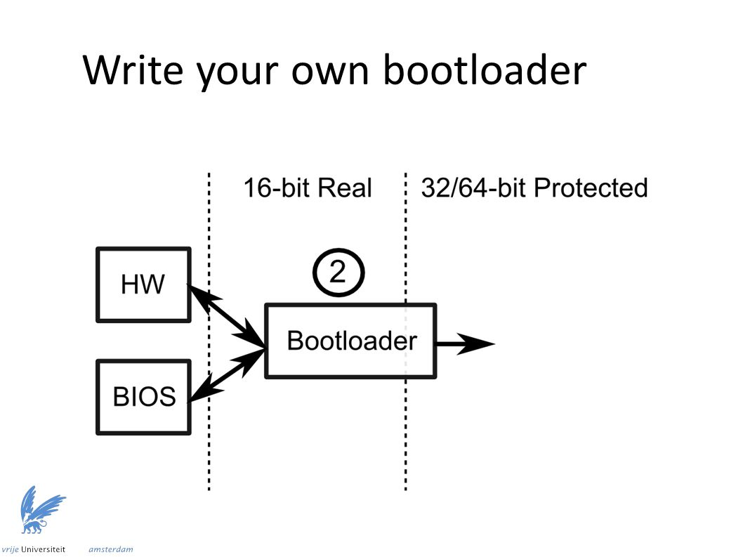 Write your own bootloader