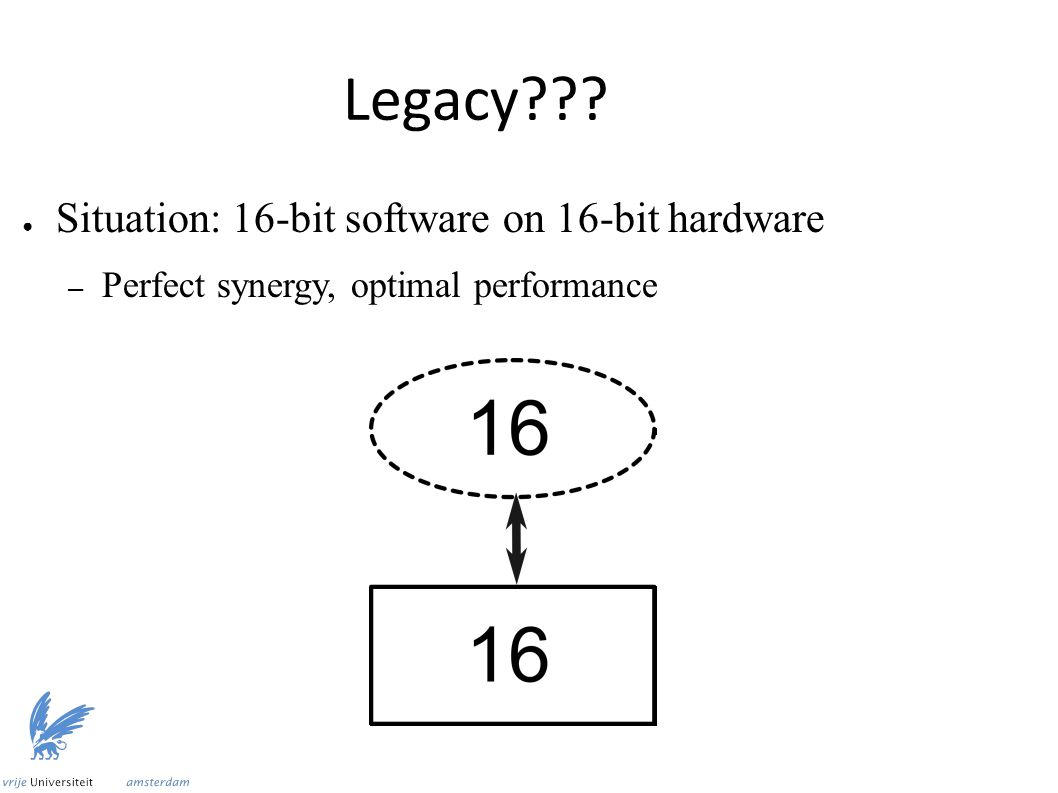 Legacy??? ● Situation: 16-bit software on 16-bit hardware – Perfect synergy, optimal performance