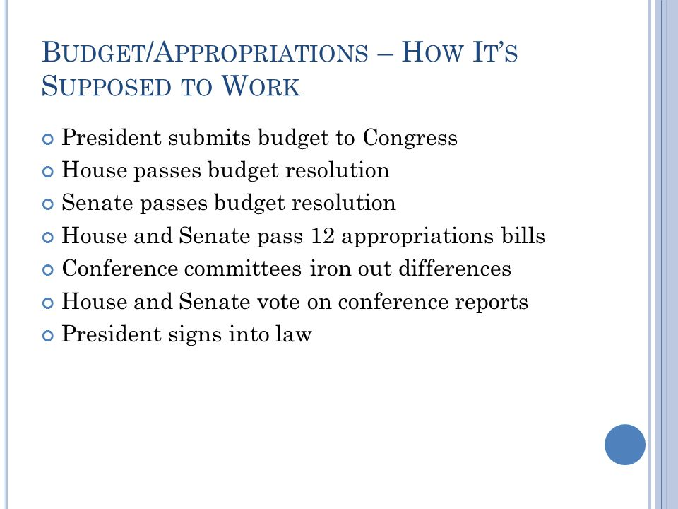B UDGET /A PPROPRIATIONS – H OW I T ' S S UPPOSED TO W ORK President submits budget to Congress House passes budget resolution Senate passes budget resolution House and Senate pass 12 appropriations bills Conference committees iron out differences House and Senate vote on conference reports President signs into law