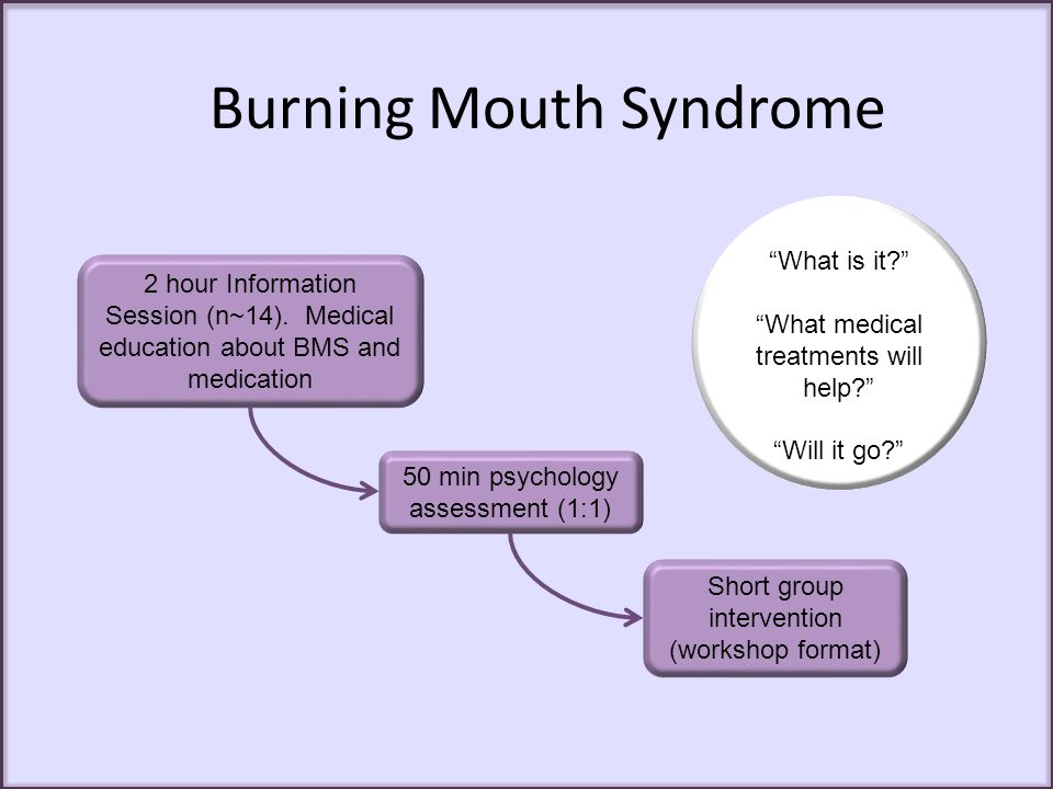 "Burning Mouth Syndrome ""What is it?"" ""What medical treatments will help?"" ""Will it go?"" Short group intervention (workshop format) 2 hour Information"