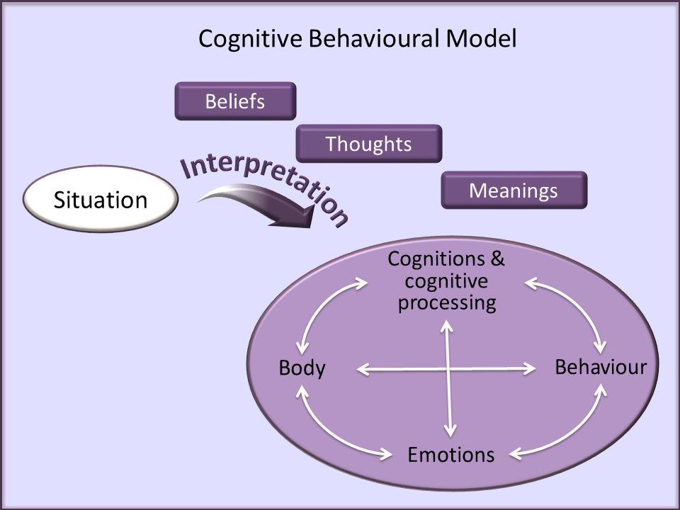 Cognitions & cognitive processing Behaviour Emotions Body Situation Cognitions & cognitive processing Behaviour Emotions Body Situation