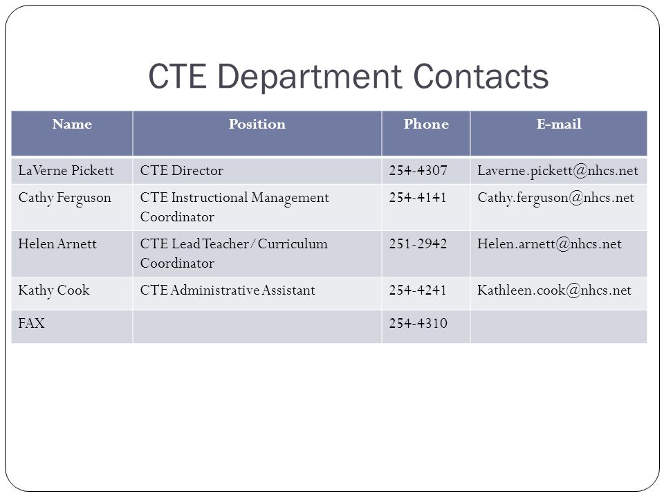 CTE Department Contacts NamePositionPhoneE-mail LaVerne PickettCTE Director254-4307Laverne.pickett@nhcs.net Cathy FergusonCTE Instructional Management Coordinator 254-4141Cathy.ferguson@nhcs.net Helen ArnettCTE Lead Teacher/Curriculum Coordinator 251-2942Helen.arnett@nhcs.net Kathy CookCTE Administrative Assistant254-4241Kathleen.cook@nhcs.net FAX254-4310