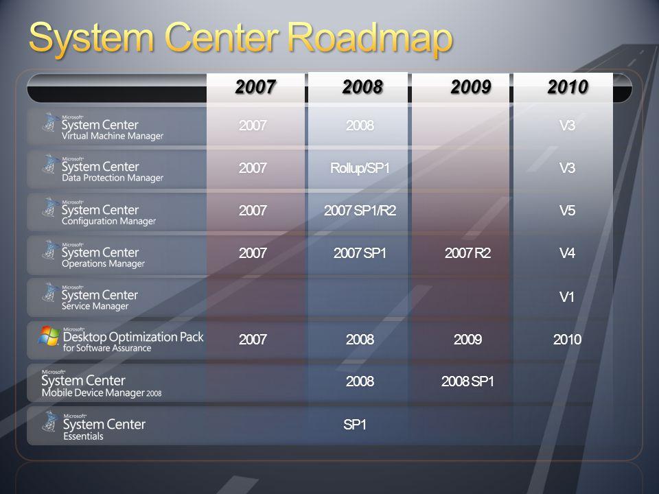 2007 2007 2007 2007 SP1/R2 Rollup/SP1 2008 2007 SP1 2008 2008 V1 V5 V3 2008 SP1 2009 2010 V4 2007 R2 2009 2009 20102010 SP1