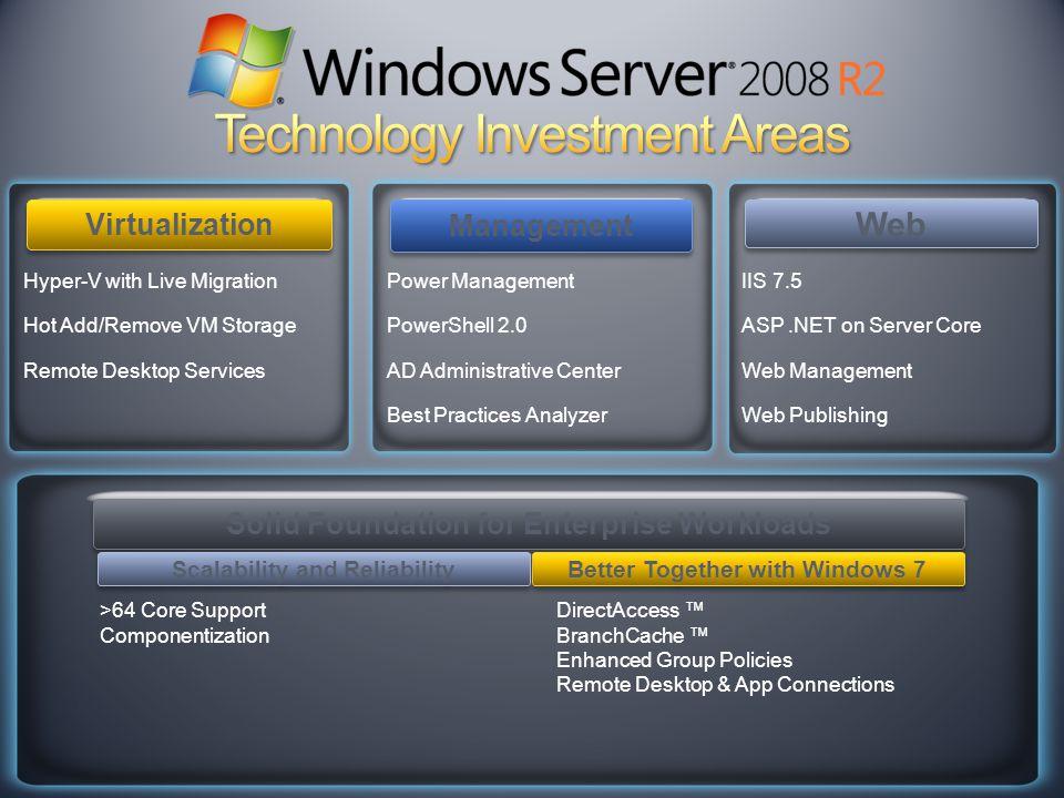 Web Virtualization IIS 7.5 ASP.NET on Server Core Web Management Web Publishing Hyper-V with Live Migration Hot Add/Remove VM Storage Remote Desktop S