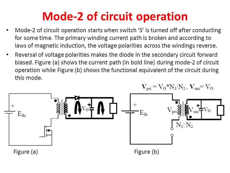 Mode-2 of circuit operation Mode-2 of circuit operation starts when switch 'S' is turned off after conducting for some time. The primary winding curre