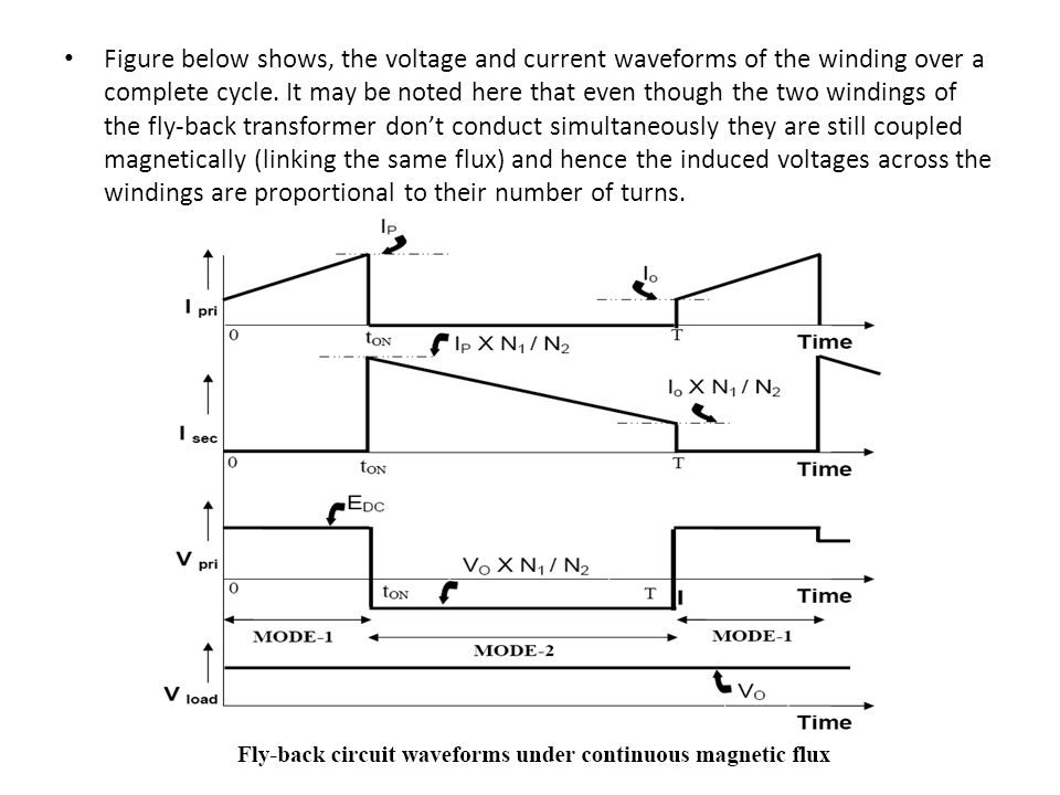 Figure below shows, the voltage and current waveforms of the winding over a complete cycle. It may be noted here that even though the two windings of