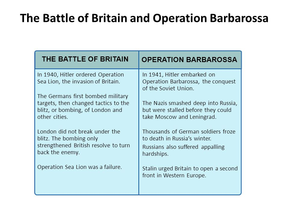 The Battle of Britain and Operation Barbarossa In 1940, Hitler ordered Operation Sea Lion, the invasion of Britain. The Germans first bombed military