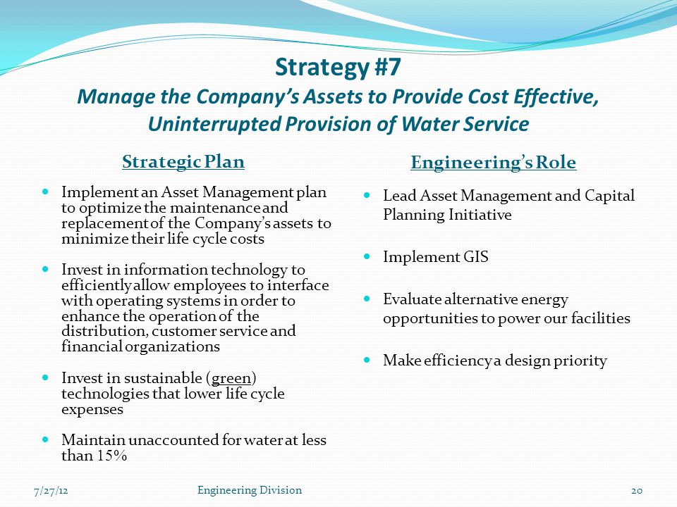 Strategy #7 Manage the Company's Assets to Provide Cost Effective, Uninterrupted Provision of Water Service Strategic Plan Engineering's Role Implement an Asset Management plan to optimize the maintenance and replacement of the Company's assets to minimize their life cycle costs Invest in information technology to efficiently allow employees to interface with operating systems in order to enhance the operation of the distribution, customer service and financial organizations Invest in sustainable (green) technologies that lower life cycle expenses Maintain unaccounted for water at less than 15% Lead Asset Management and Capital Planning Initiative Implement GIS Evaluate alternative energy opportunities to power our facilities Make efficiency a design priority 7/27/12Engineering Division20