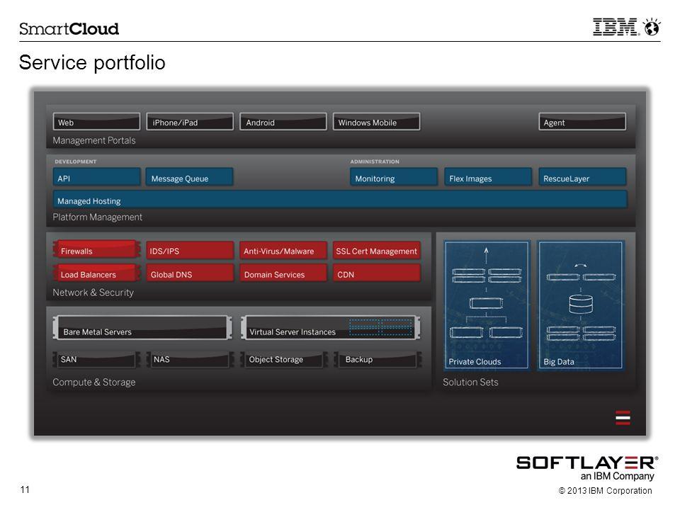 11 © 2013 IBM Corporation Service portfolio