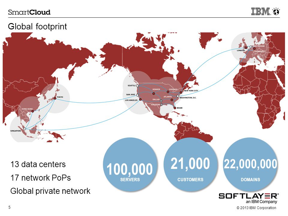 5 © 2013 IBM Corporation Global footprint 13 data centers 17 network PoPs Global private network 100,000 SERVERS 21,000 CUSTOMERS 22,000,000 DOMAINS