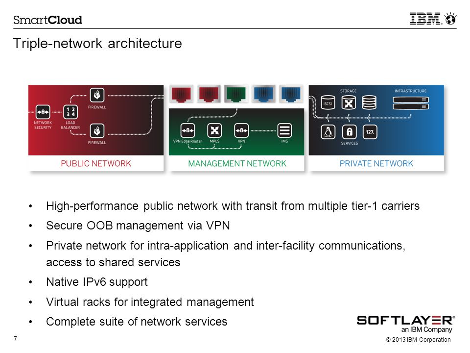 7 © 2013 IBM Corporation High-performance public network with transit from multiple tier-1 carriers Secure OOB management via VPN Private network for