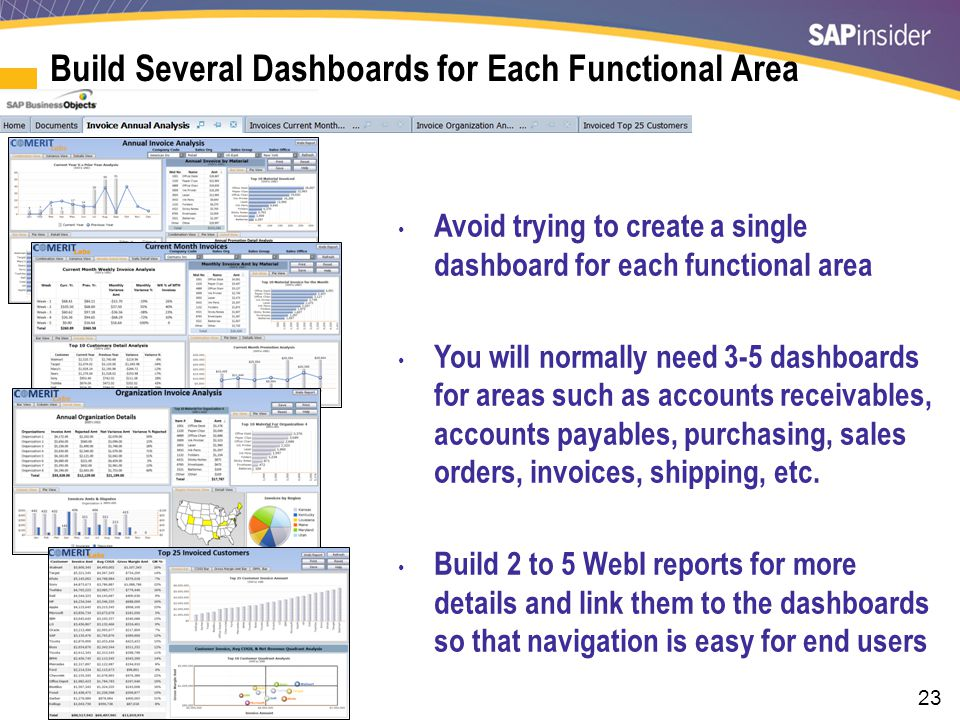 23 Build Several Dashboards for Each Functional Area Avoid trying to create a single dashboard for each functional area You will normally need 3-5 das