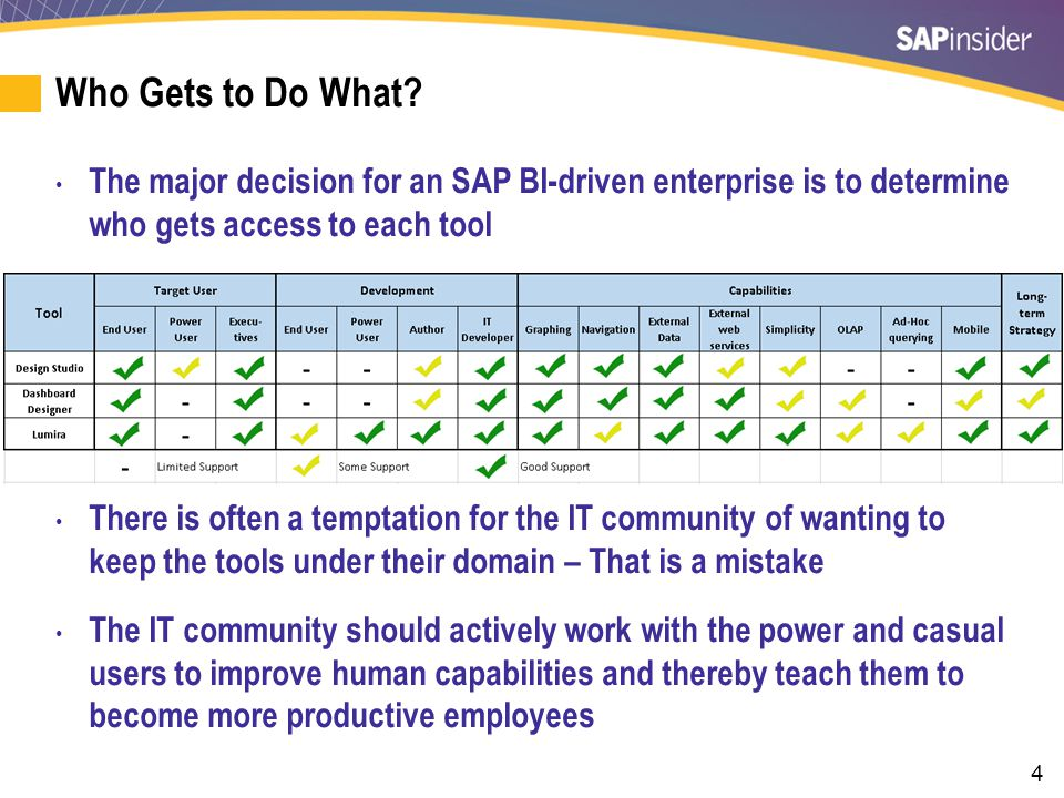4 Who Gets to Do What? The major decision for an SAP BI-driven enterprise is to determine who gets access to each tool There is often a temptation for