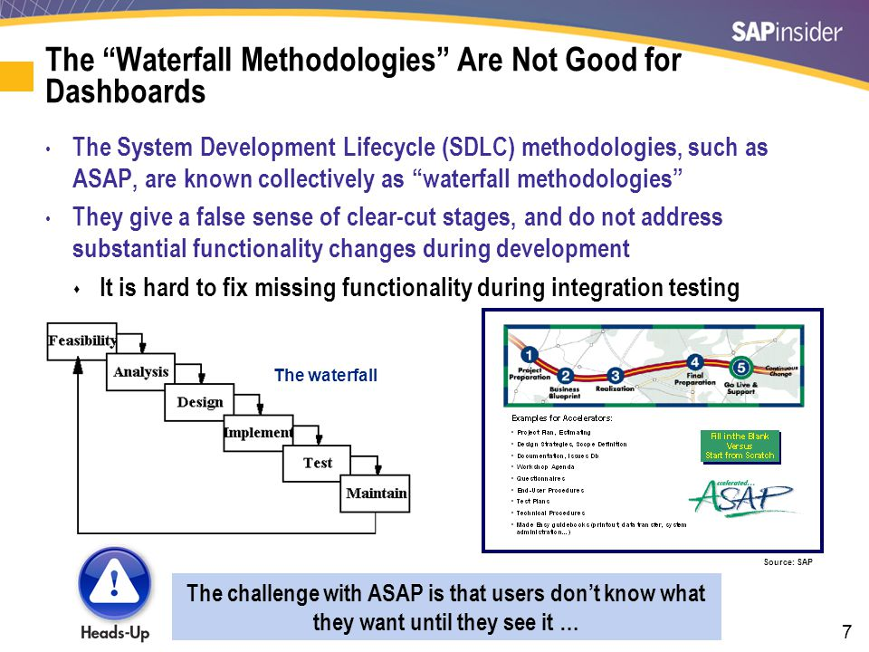 8 The ASAP Methodology Overview