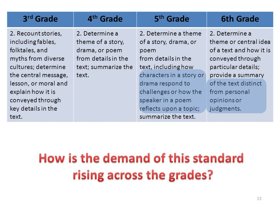 3 rd Grade4 th Grade5 th Grade6th Grade 2.