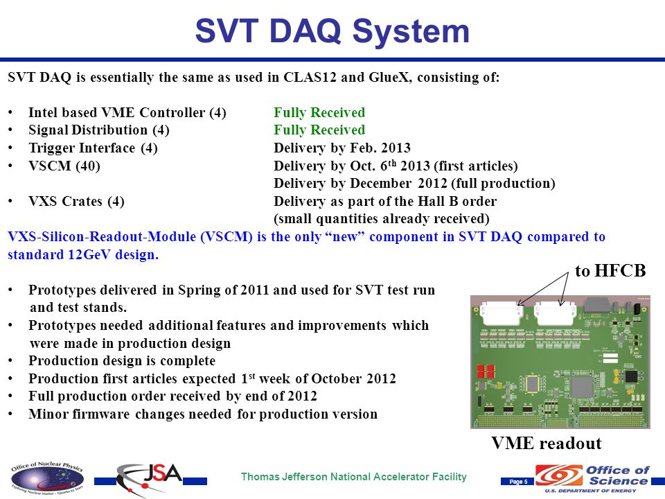 Thomas Jefferson National Accelerator Facility Page 5 SVT DAQ System SVT DAQ is essentially the same as used in CLAS12 and GlueX, consisting of: Intel based VME Controller (4)Fully Received Signal Distribution (4)Fully Received Trigger Interface (4)Delivery by Feb.