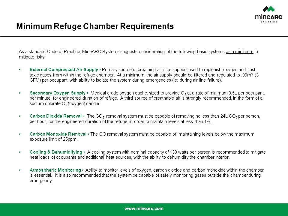 www.minearc.com Legislation or Industry Guidelines are Key