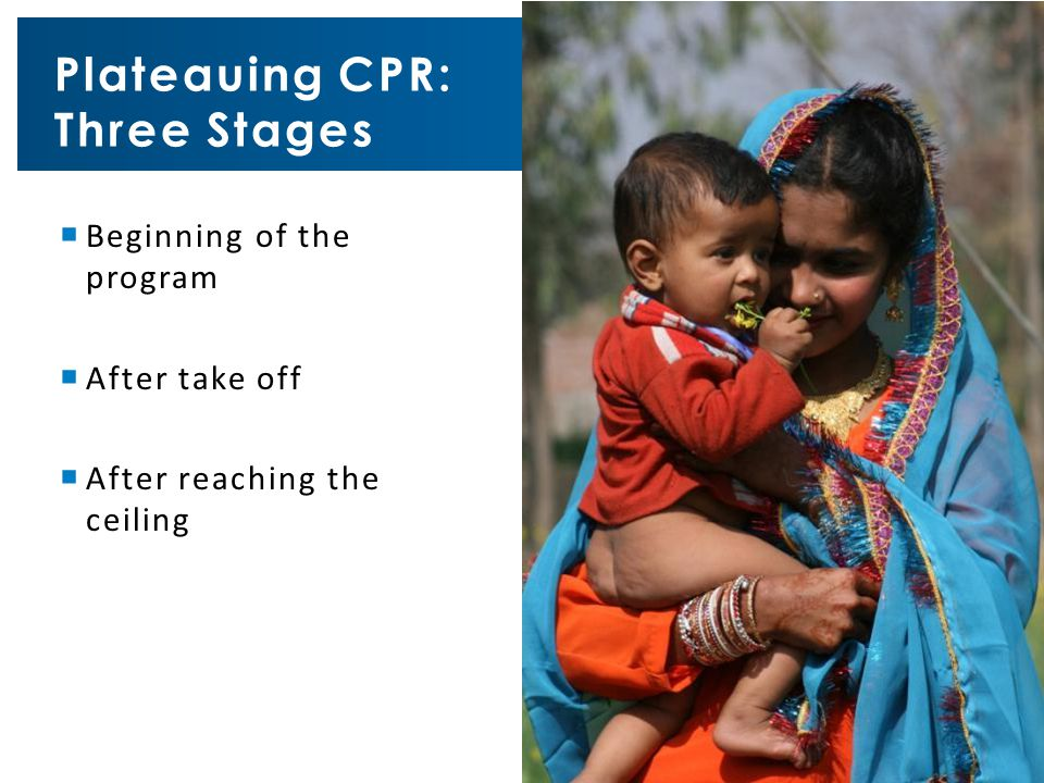  Beginning of the program  After take off  After reaching the ceiling Plateauing CPR: Three Stages