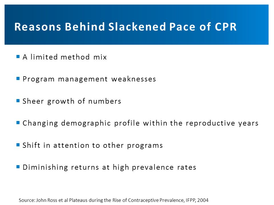  A limited method mix  Program management weaknesses  Sheer growth of numbers  Changing demographic profile within the reproductive years  Shift in attention to other programs  Diminishing returns at high prevalence rates Reasons Behind Slackened Pace of CPR Source: John Ross et al Plateaus during the Rise of Contraceptive Prevalence, IFPP, 2004