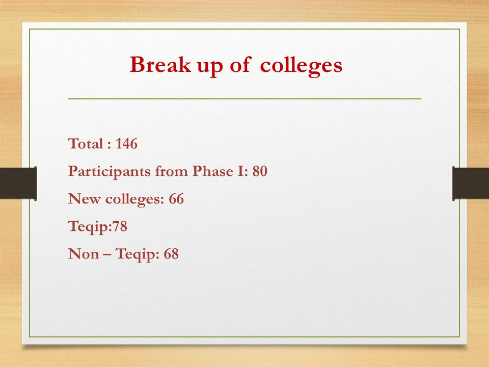 Total : 146 Participants from Phase I: 80 New colleges: 66 Teqip:78 Non – Teqip: 68 Break up of colleges