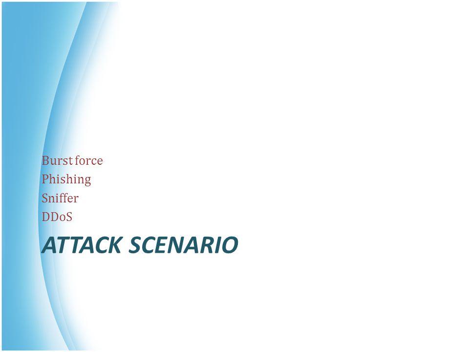 ATTACK SCENARIO Burst force Phishing Sniffer DDoS
