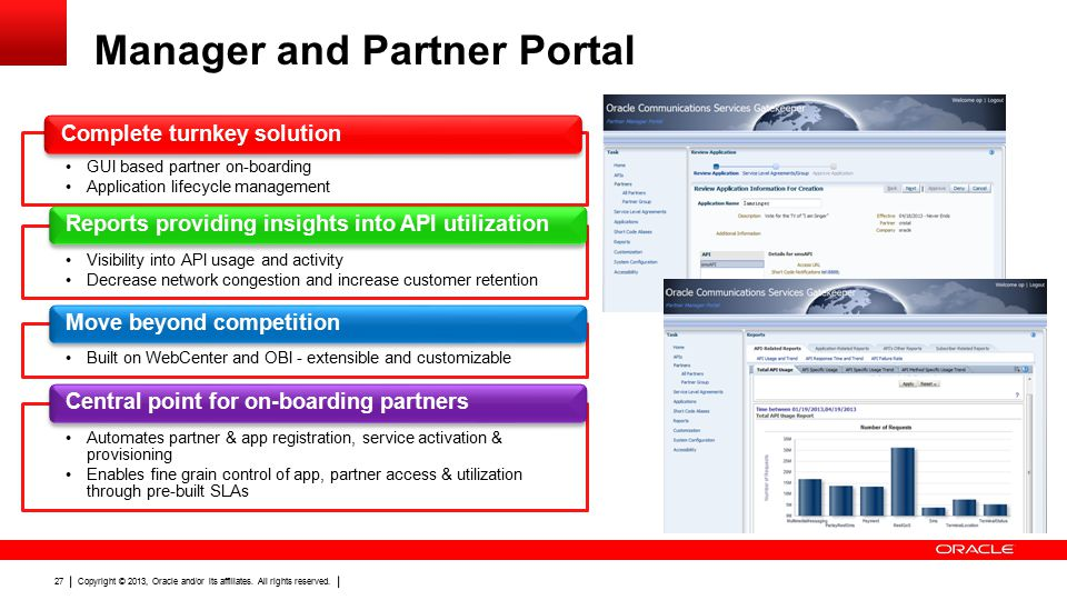 Copyright © 2013, Oracle and/or its affiliates. All rights reserved. 27 Manager and Partner Portal