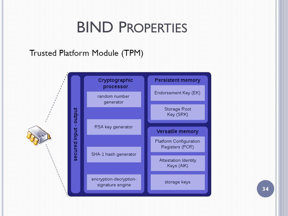 BIND P ROPERTIES 34 Trusted Platform Module (TPM)