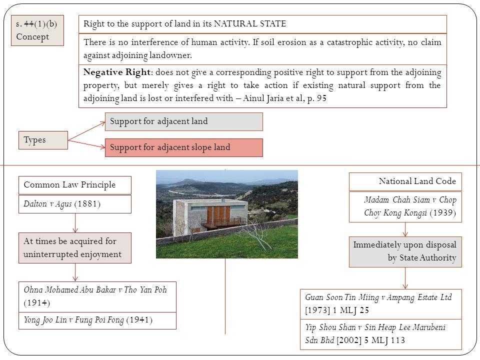 Common Law Principle s. 44(1)(b) Concept National Land Code Dalton v Agus (1881) Yong Joo Lin v Fung Poi Fong (1941) Ohna Mohamed Abu Bakar v Tho Yan