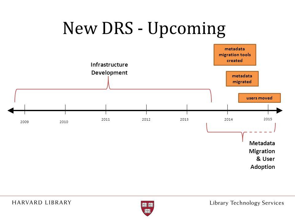 New DRS - Upcoming 20092010 2011201220132014 2015 Infrastructure Development Metadata Migration & User Adoption metadata migration tools created metad