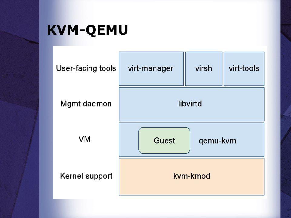 KVM-QEMU
