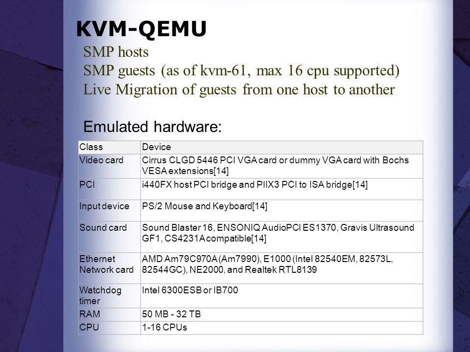 SMP hosts SMP guests (as of kvm-61, max 16 cpu supported) Live Migration of guests from one host to another Emulated hardware: ClassDevice Video cardC