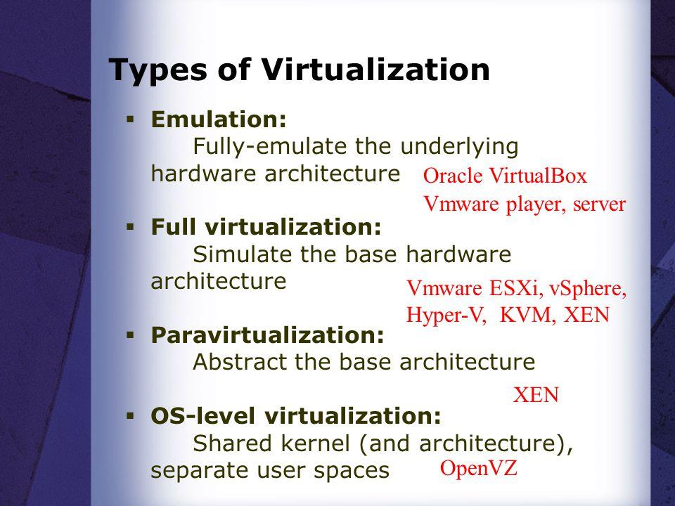 Types of Virtualization  Emulation: Fully-emulate the underlying hardware architecture  Full virtualization: Simulate the base hardware architecture  Paravirtualization: Abstract the base architecture  OS-level virtualization: Shared kernel (and architecture), separate user spaces Oracle VirtualBox Vmware player, server Vmware ESXi, vSphere, Hyper-V, KVM, XEN XEN OpenVZ