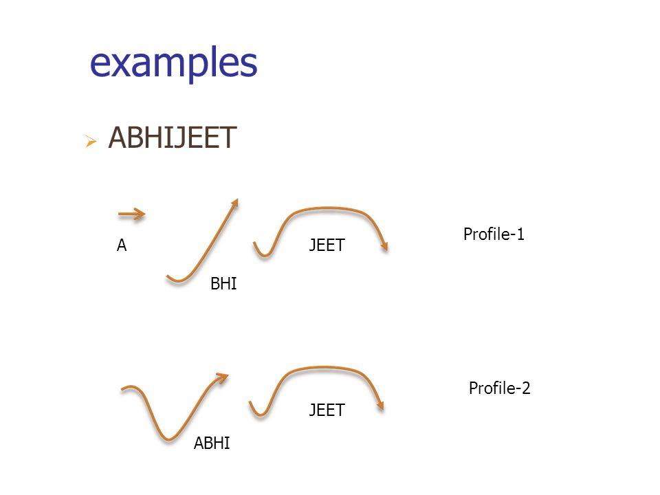 examples  ABHIJEET A BHI JEET ABHI JEET Profile-1 Profile-2