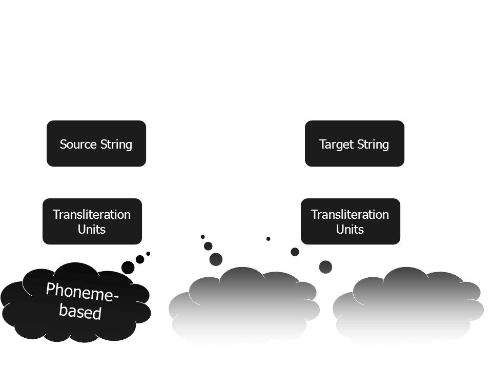 Syllable Structure: Examples 'may' 'opt' 'air'  No Coda.  No Onset.  No Coda, No Onset.