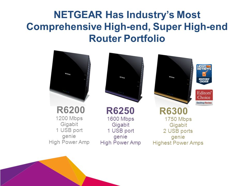 NETGEAR Has Industry's Most Comprehensive High-end, Super High-end Router Portfolio 17 R6300 R6200 R6250 1200 Mbps Gigabit 1 USB port genie High Power Amp 1600 Mbps Gigabit 1 USB port genie High Power Amp 1750 Mbps Gigabit 2 USB ports genie Highest Power Amps