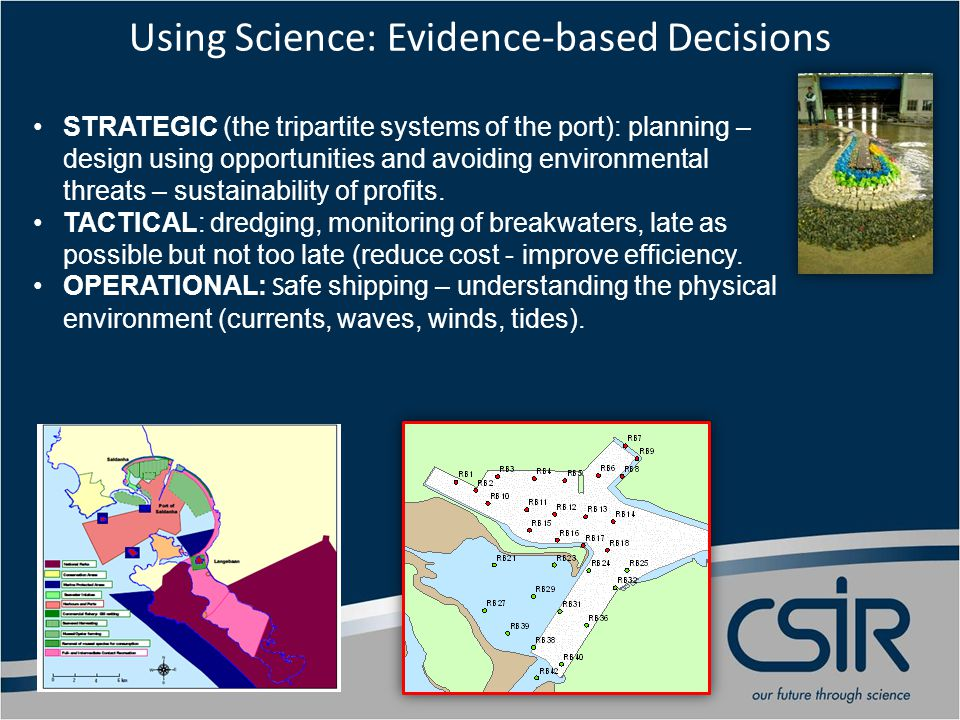 STRATEGIC (the tripartite systems of the port): planning – design using opportunities and avoiding environmental threats – sustainability of profits.
