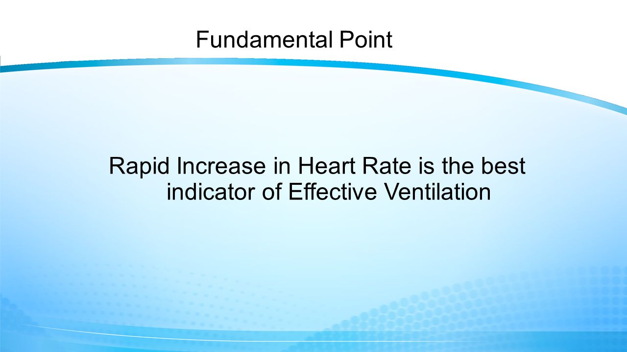 Determination of Heart Rate