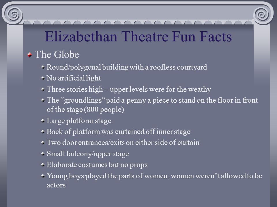 Elizabethan Theatre Fun Facts The First Elizabethan Theater: The Wooden O Built in 1576, first permanent stage in London Built by James Burbage Shaped in form of a tavern 1599 theatre torn down, but Shakespeare's company used it to build The Globe Theatre